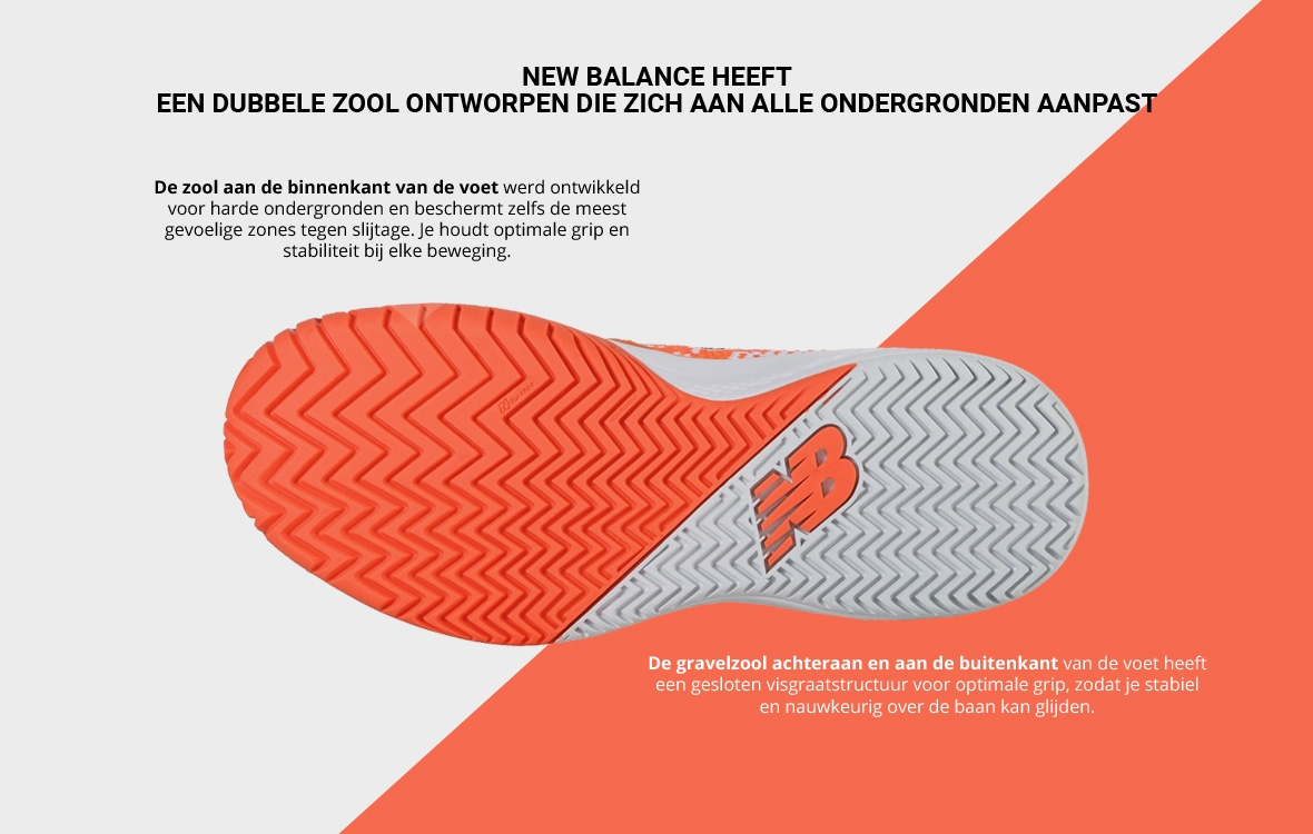 Chaussures new-balance